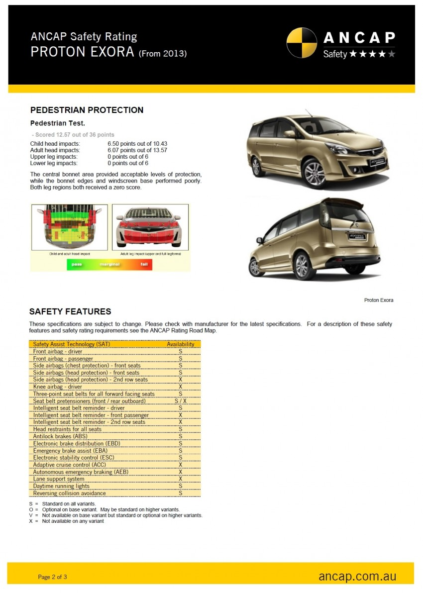 Proton Exora awarded 4-star ANCAP safety rating – Proton Suprima 5-star ANCAP rating becomes official Image #198534