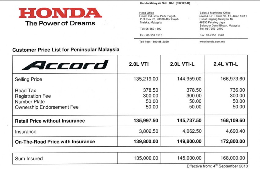Honda Accord launched in Malaysia – from RM140k Image #196457