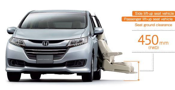 Honda Odyssey – fifth-gen launched in Japan Image #207481