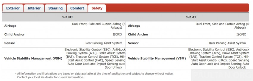 Kia Picanto Malaysian specs previewed on website Image #204679