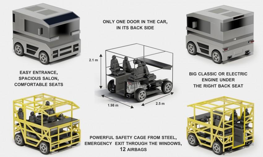 Lab Createrics One Door Car concept – a novel take Image #203511