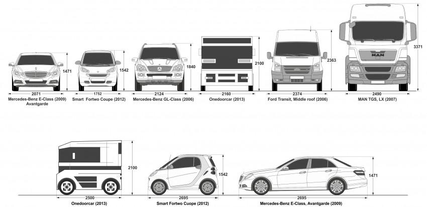 Lab Createrics One Door Car concept – a novel take Image #203510