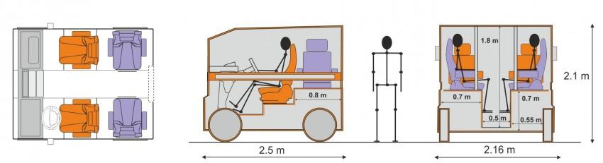 Lab Createrics One Door Car concept – a novel take Image #203508