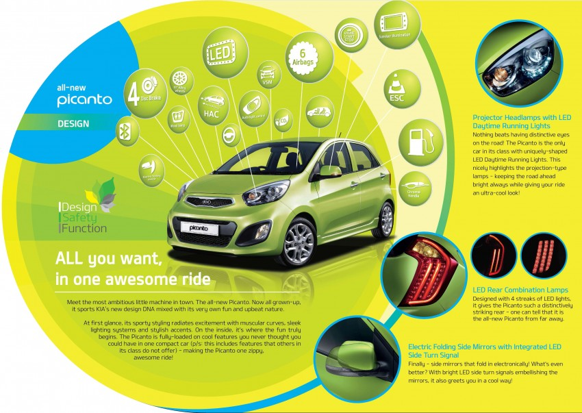 Kia Picanto Malaysian specs previewed on website Image #204730