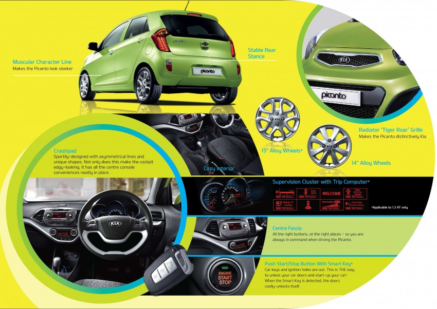 Kia Picanto Malaysian specs previewed on website Image #204731