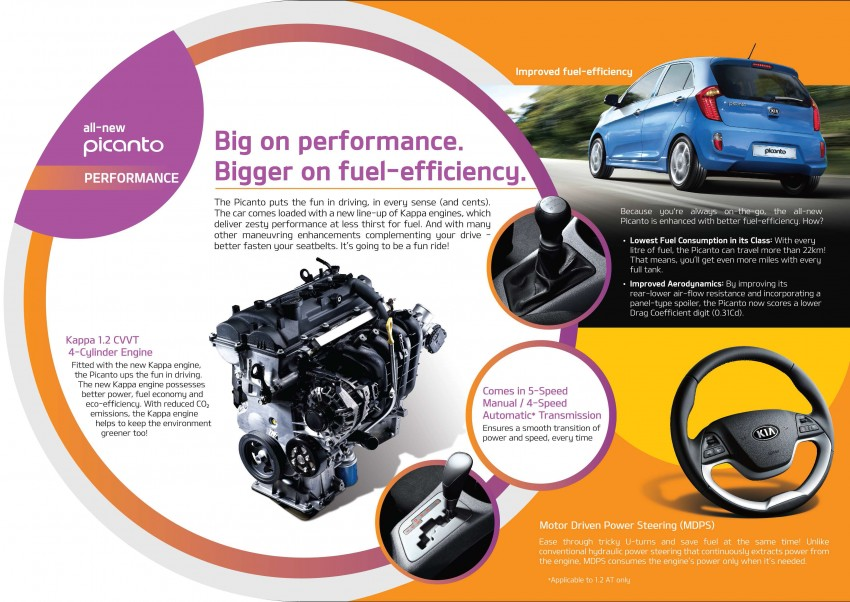 Kia Picanto Malaysian specs previewed on website Image #204725