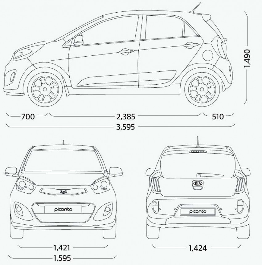Kia Picanto Malaysian specs previewed on website Image #204737
