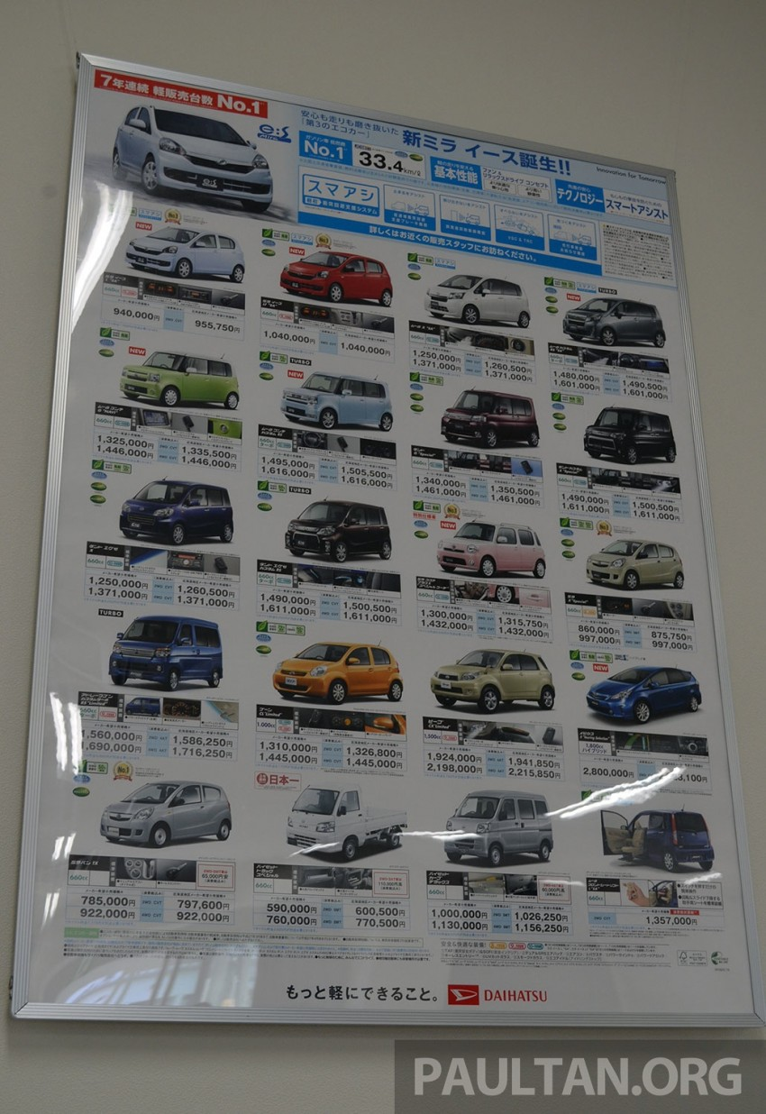 Perodua Global Manufacturing plant to mirror Daihatsu Kyushu's best practices, tech and low defect rate Image #214545