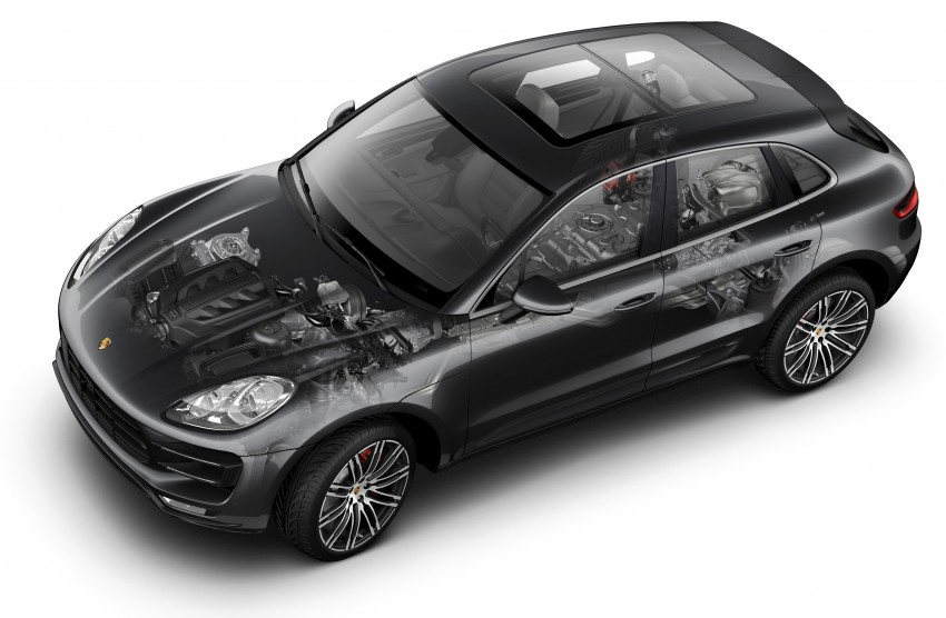 Porsche Macan SUV unveiled in LA with up to 400 hp Image #212463