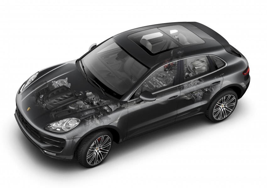 Porsche Macan SUV unveiled in LA with up to 400 hp Image #212147
