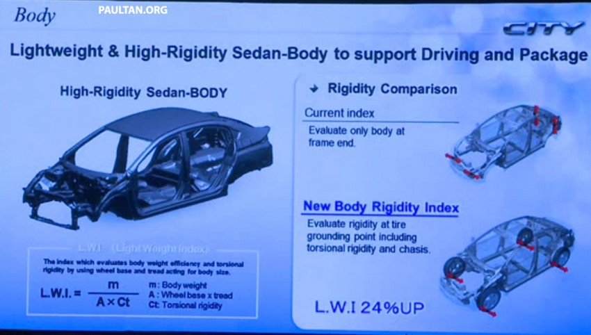 2014 Honda City makes world debut in India – class leading wheelbase, 1.5L diesel and petrol engines Image #213784