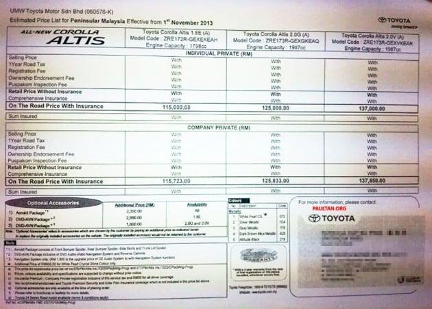 toyota-corolla-altis-2014-malaysia-estimated-pricelist