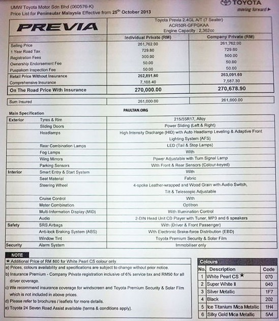 Toyota malaysia car price list reviews 11