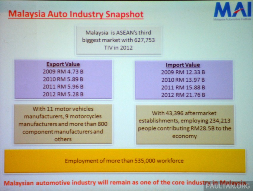 NAP 2014's EEV policy to take into account entire ecosystem, including manufacturing methods Image #218338