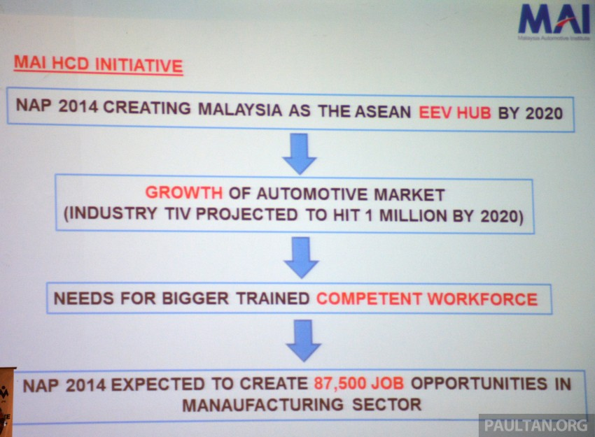 NAP 2014's EEV policy to take into account entire ecosystem, including manufacturing methods Image #218343