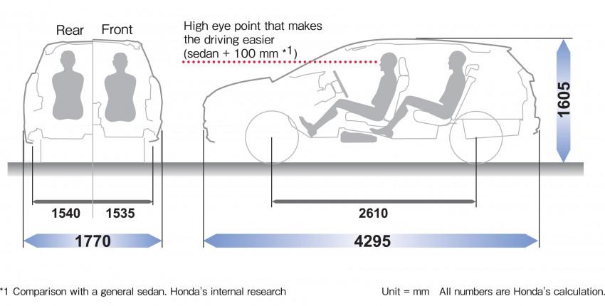 MEGA GALLERY: Honda Vezel goes on sale in Japan Image #218452