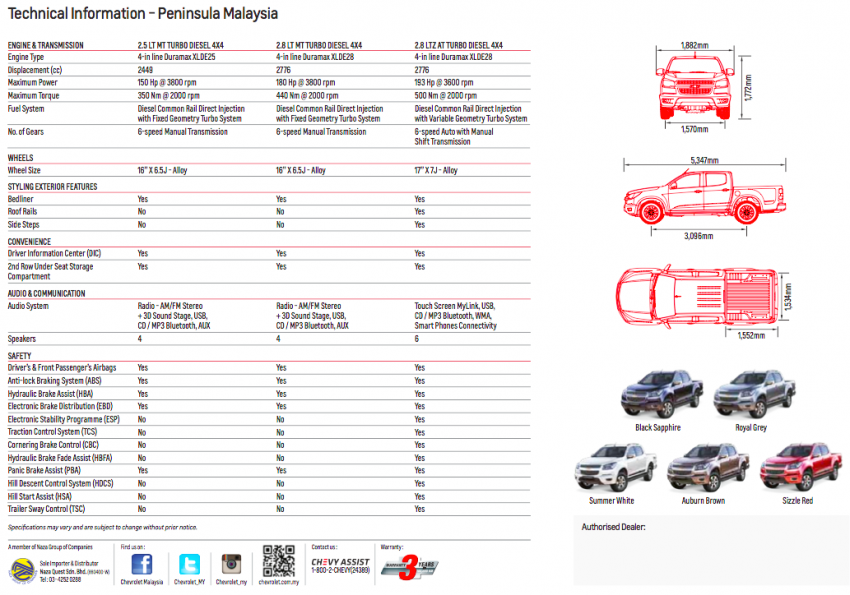 Chevrolet Colorado Muscle Edition going to Mid Valley roadshow – new Duramax engine, 6 M/T, MyLink Image #219220
