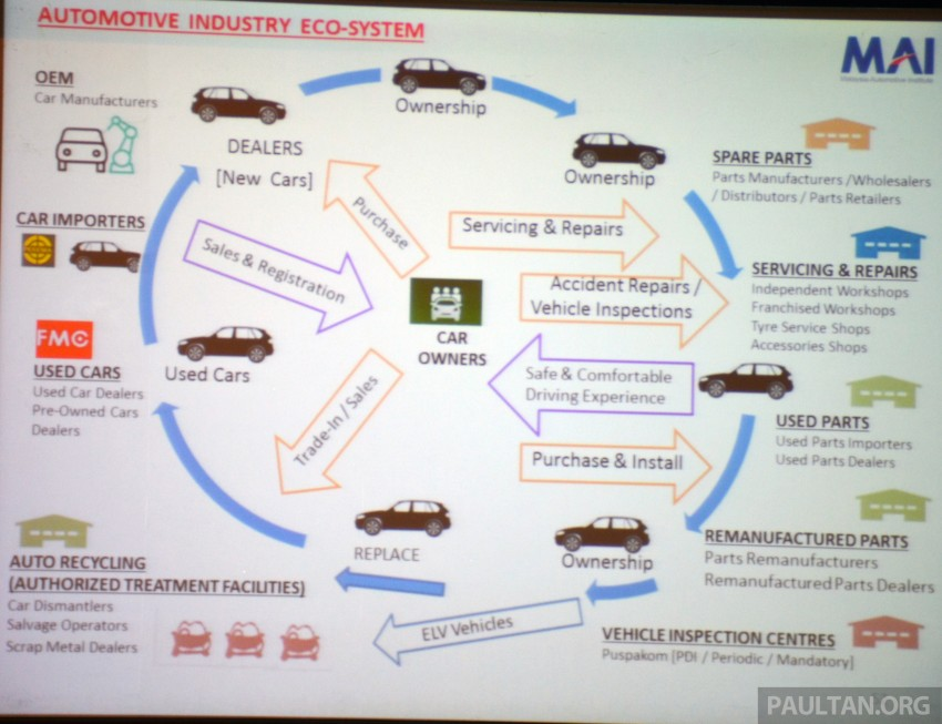 NAP 2014's EEV policy to take into account entire ecosystem, including manufacturing methods Image #218358