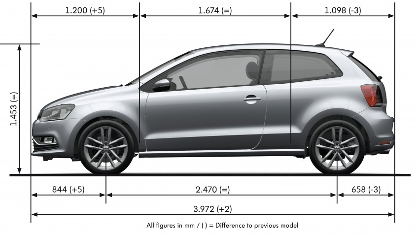 2014 Volkswagen Polo facelift gets new technology Image #224999