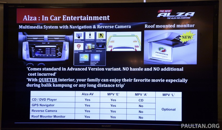 Perodua Alza facelift officially revealed, from RM52,400 Image #221469