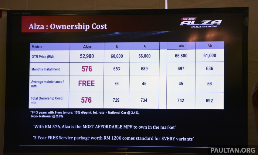 Perodua Alza facelift officially revealed, from RM52,400 Image #221475
