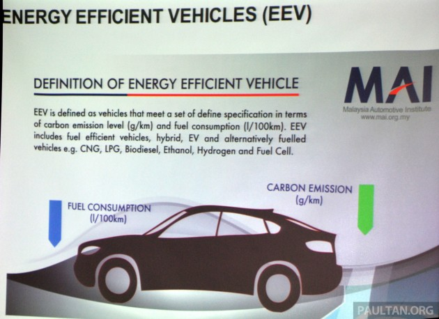 Energy Efficient Vehicles Or Eev In Short Is An Integral Part Of The Nap 2017 Fact Main Objective New Policy To Make Malaysia