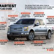 ford-f-150-2015-30