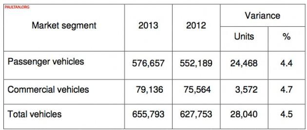 maa-tiv-comparison-2012-2013