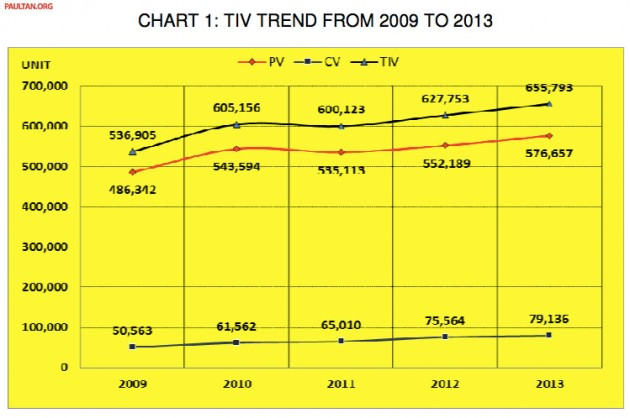 maa-tiv-trend