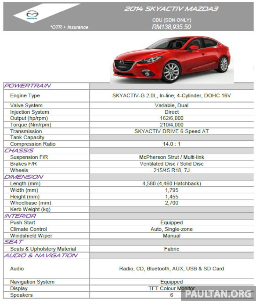 mazda 3 sedan malaysian specs revealed in slides image 222369. Black Bedroom Furniture Sets. Home Design Ideas