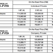 toyota-corolla-altis-2014-confirmed-price-list