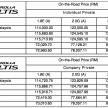 toyota-corolla-altis-2014-confirmed-price-list