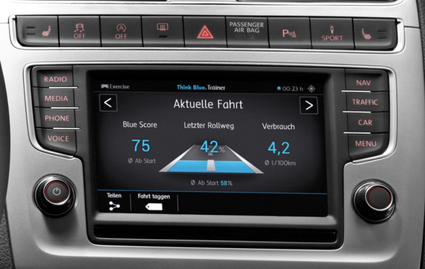 2014 Volkswagen Polo facelift gets new technology Image #224983