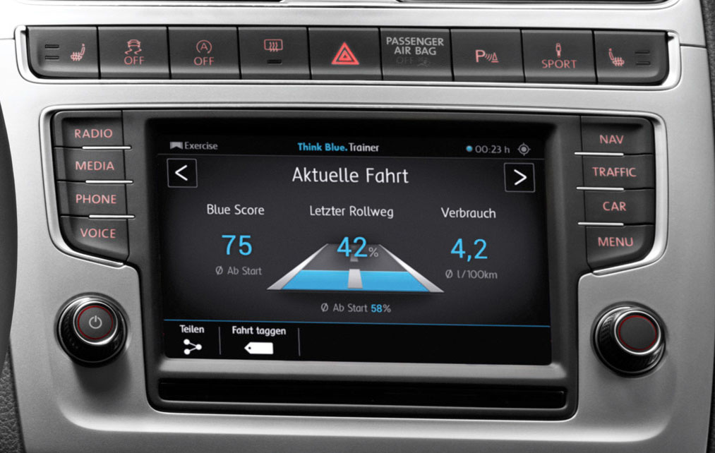 2014 Volkswagen Polo Facelift Gets New Technology Image 224983