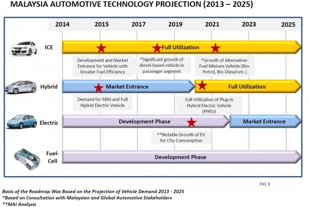 nap 2014 roadmap slide 1