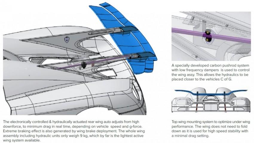 Koenigsegg One:1 – full details of 450 km/h megacar Image #232127