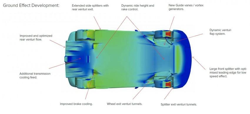 Koenigsegg One:1 – full details of 450 km/h megacar Image #232113