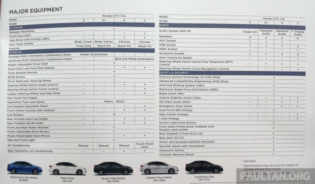 Honda City Spec Sheet