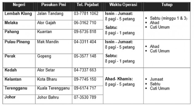 pmi contacts