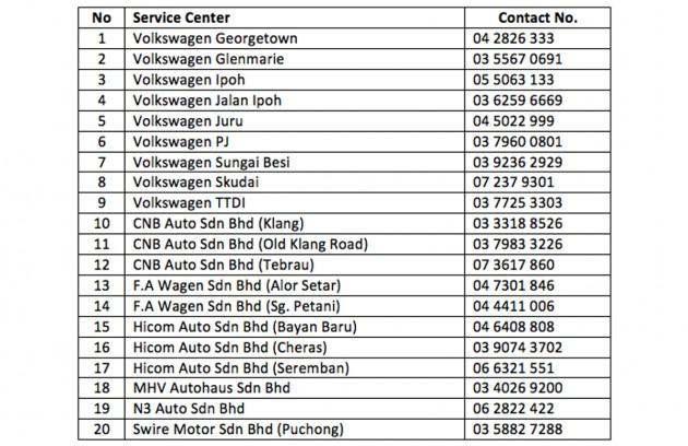 service centres