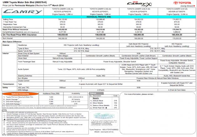 toyota-camry-2-0-g-x-2014-price-list