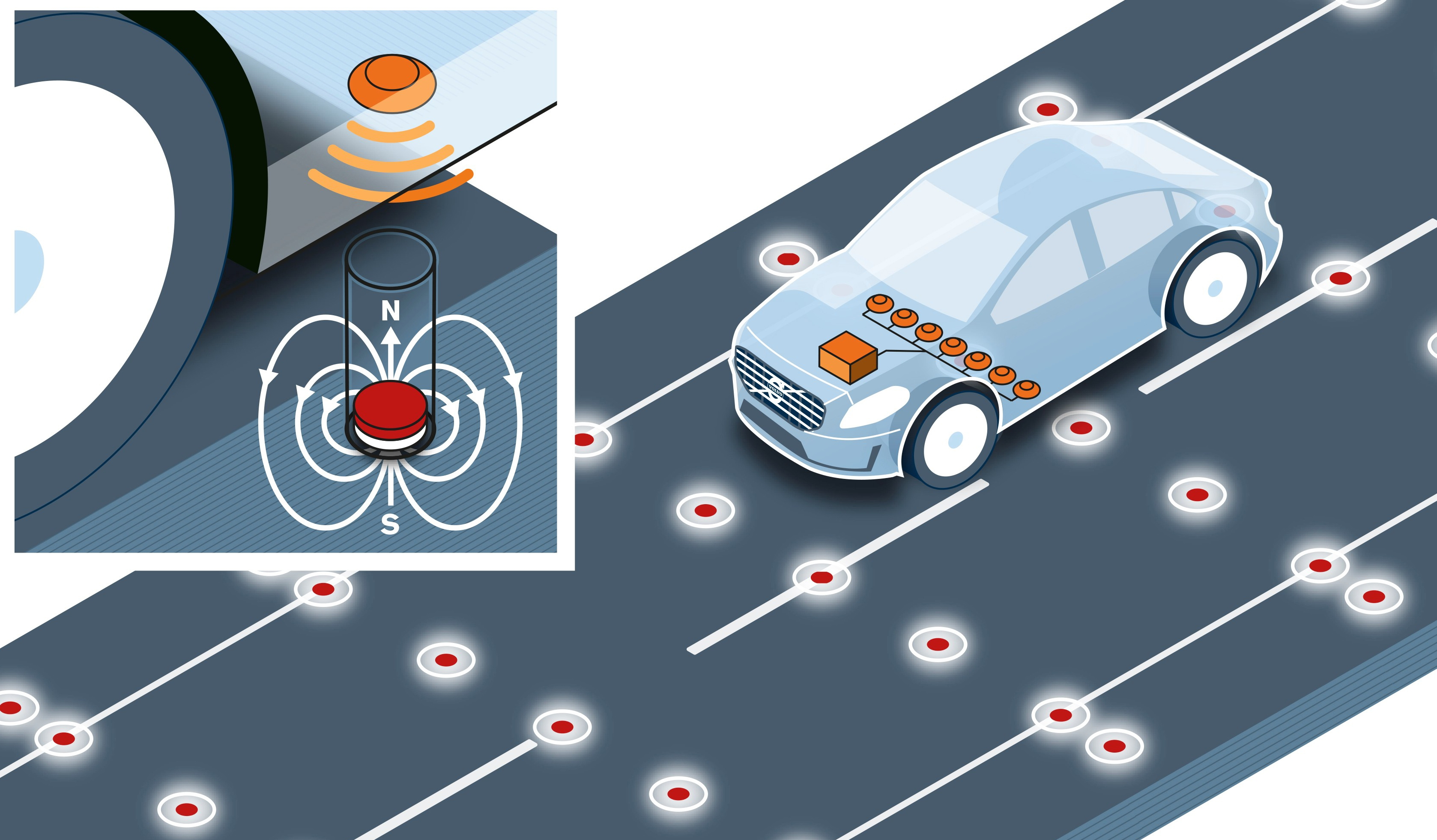 Magnets For Cars >> Volvo evaluates road-integrated magnet system for accurate positioning of self-driving cars Paul ...