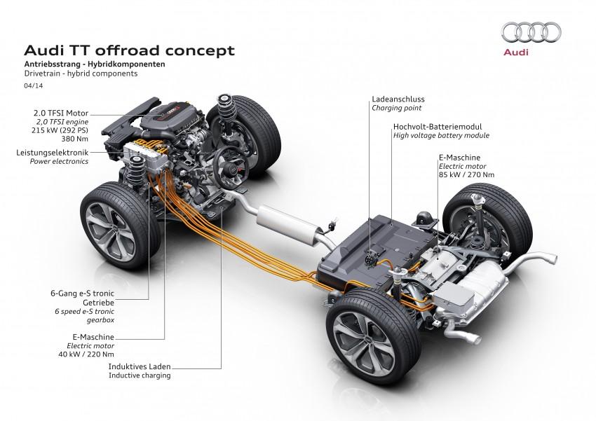 Audi TT Offroad Concept previews future Q4 'TT SUV' Image #242659