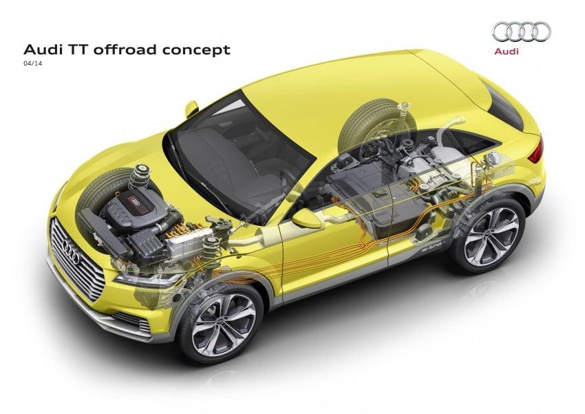 Audi TT Offroad Concept previews future Q4 'TT SUV' Image #242665