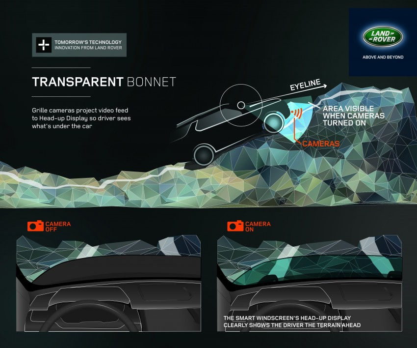 Land Rover Discovery Vision to have invisible bonnet Image #240071