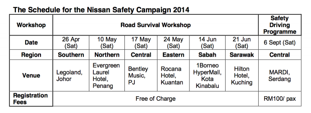 Nissan Safety Campaign schedule