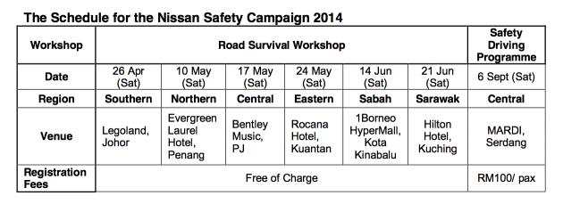 Nissan Safety Campaign schedule