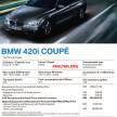 bmw-420i-coupe-msia-pricelist