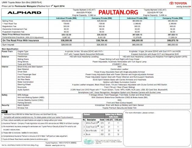 Paul Tan S Automotive News 9 New Articles