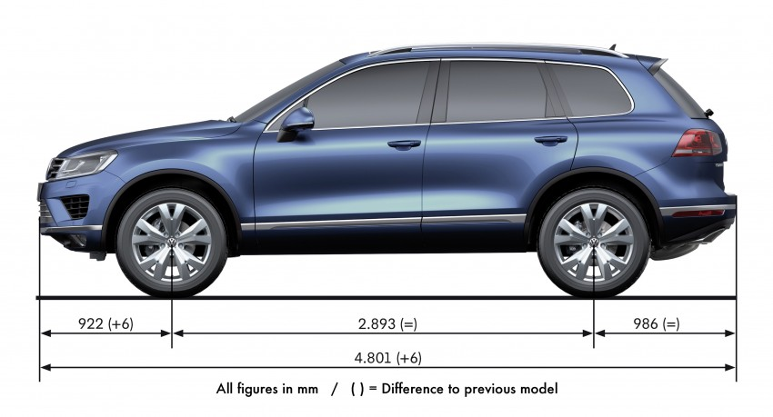 Volkswagen Touareg: second-gen facelift for Beijing Image #272209